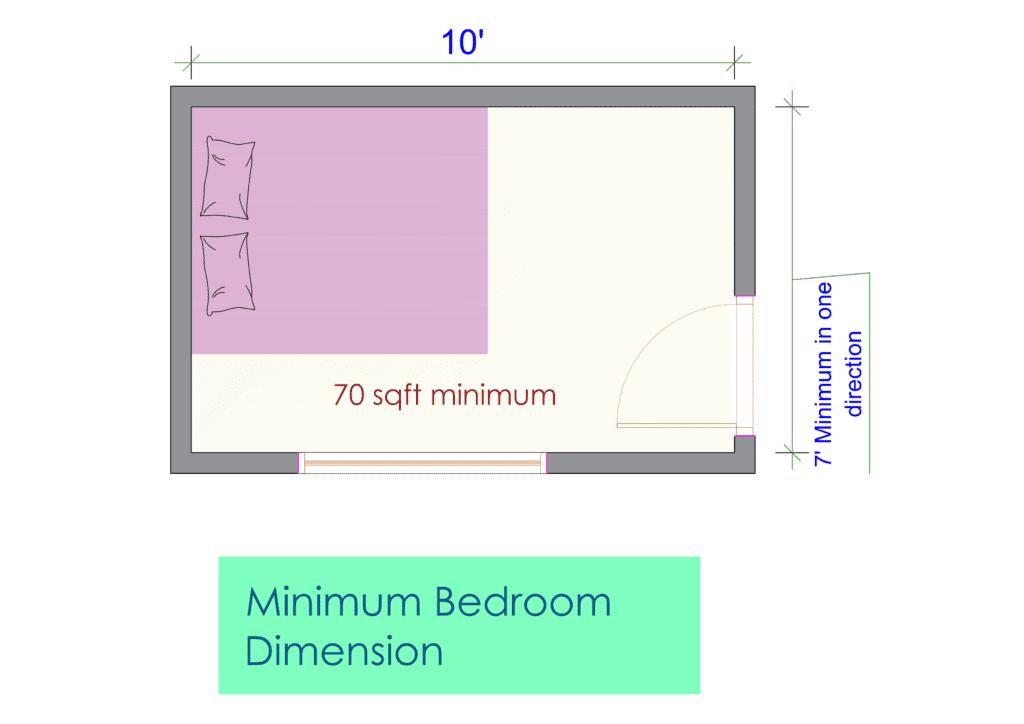 minimum bedroom area dimension building  codes