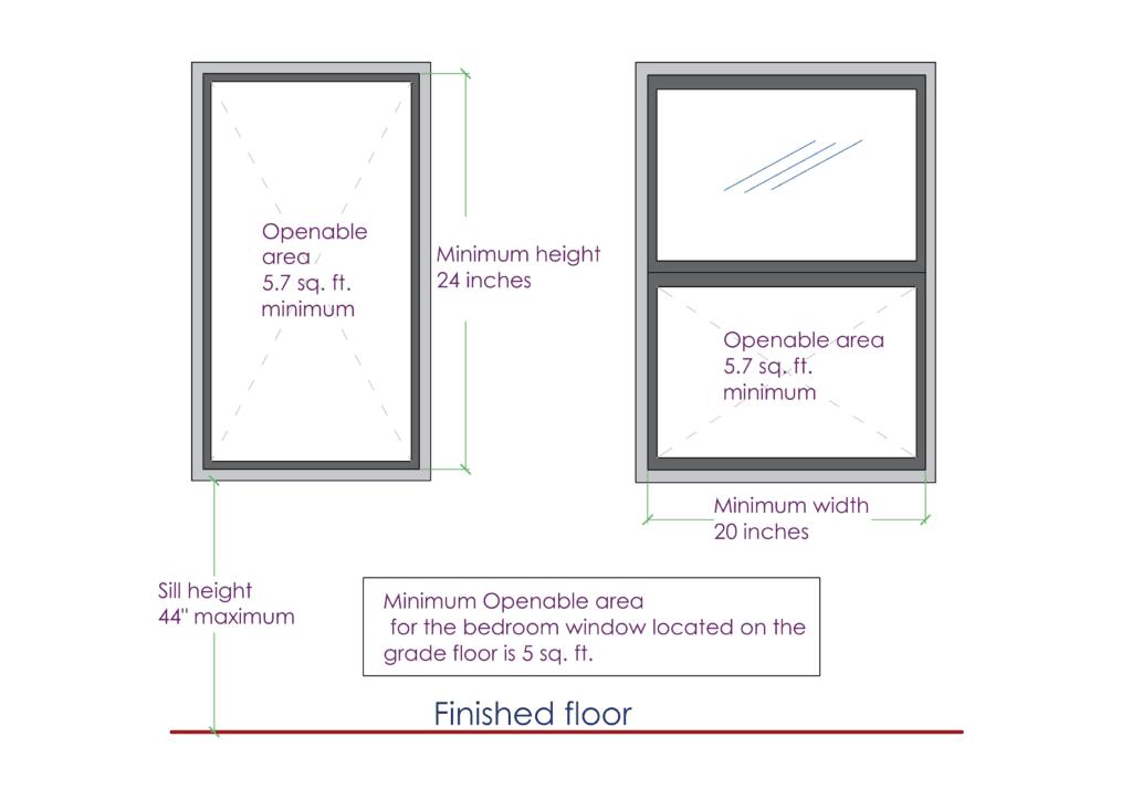 bedroom egress window requirements