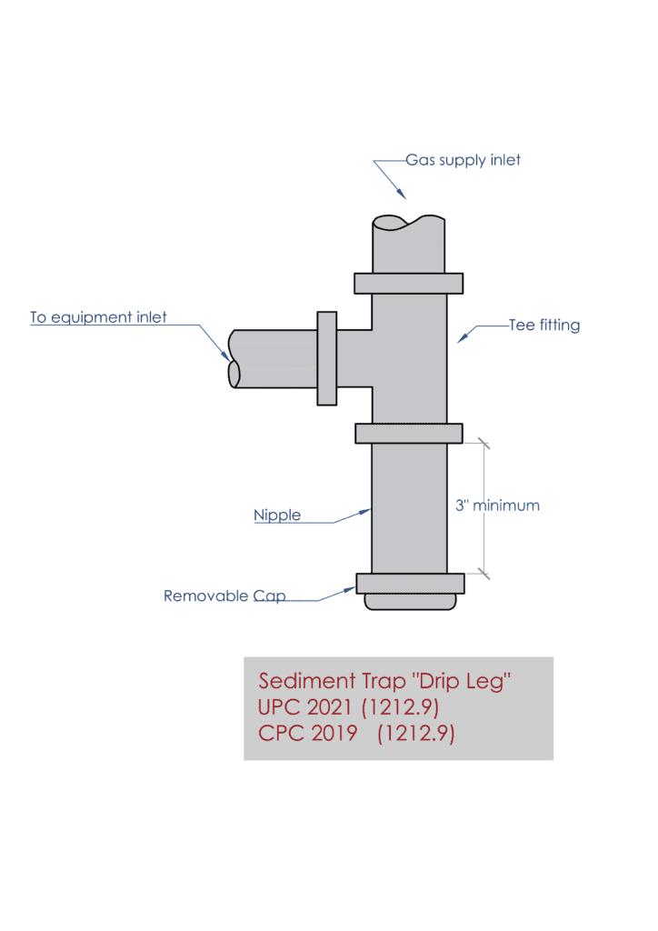 sediment trap, gas line sediment trap, drip leg